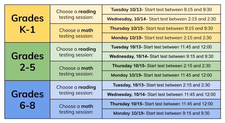 graphic showing available MAP testing times
