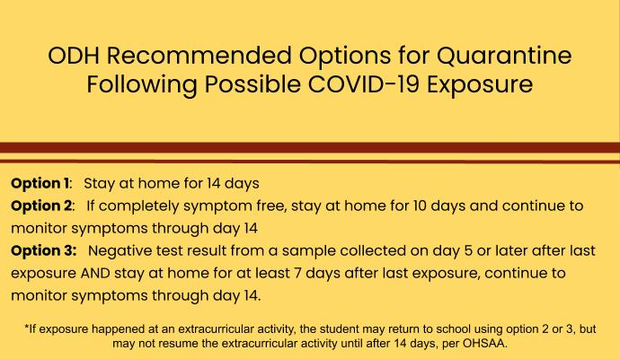 picture showing quarantine options